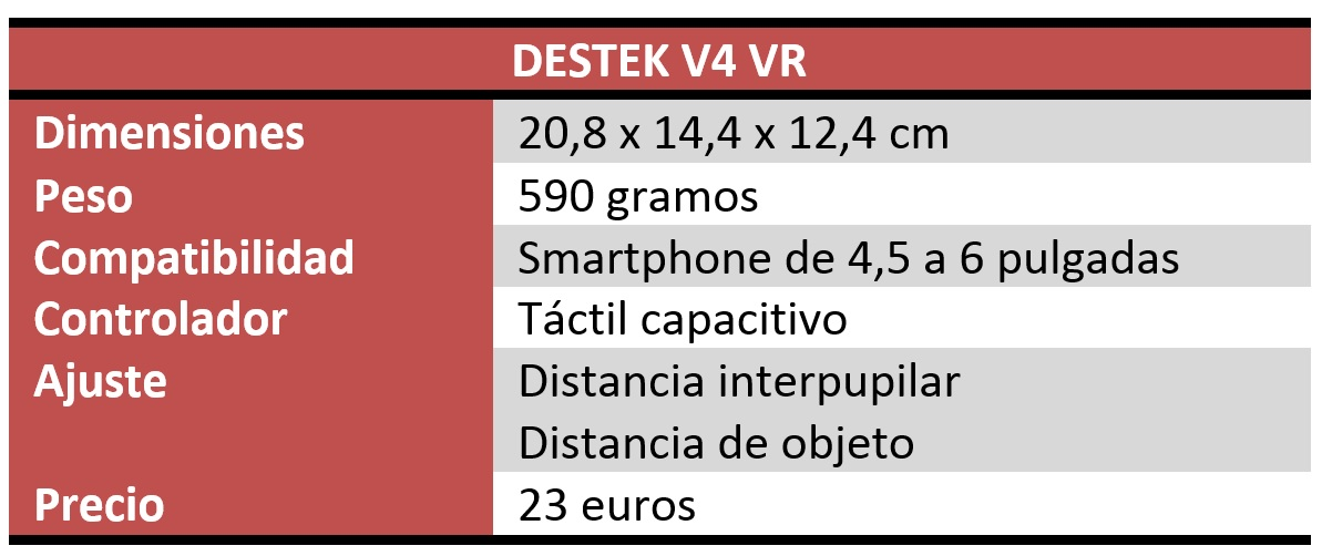 Destek V4 VR Review