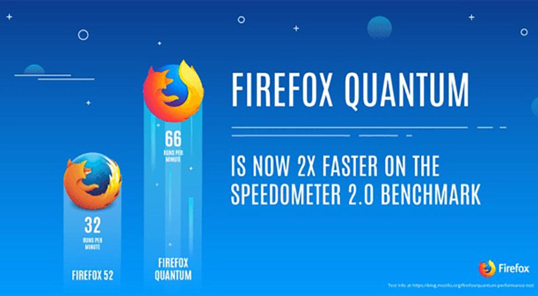 Photo of Firefox Quantum podría ser el navegador web más rápido del mercado