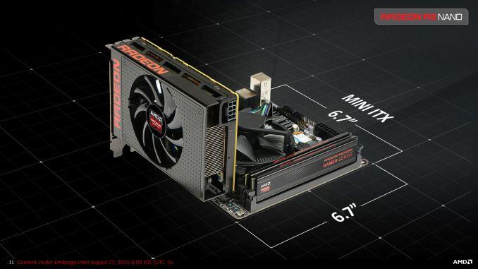 GPU Mini ITX