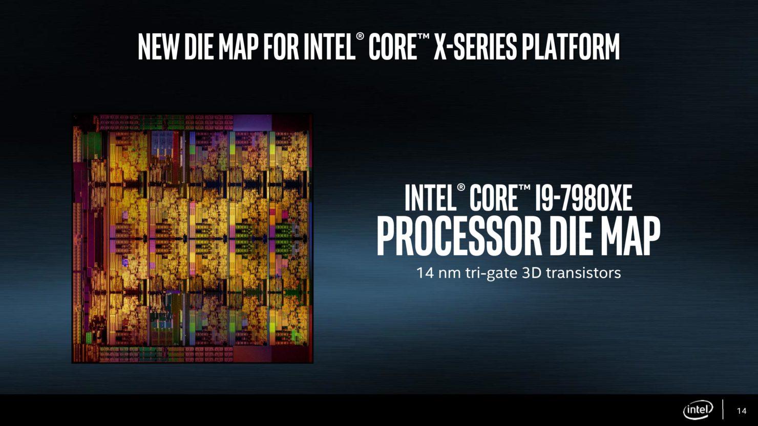 Photo of Aparece el primer benchmark del nuevo procesador IntelCore i9-7980XE