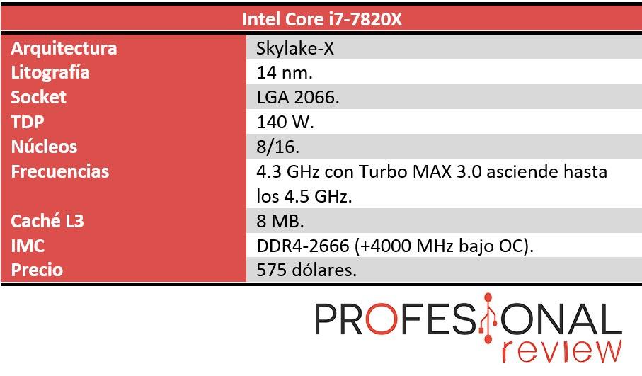 Intel Core i7-7820X caracteristicas