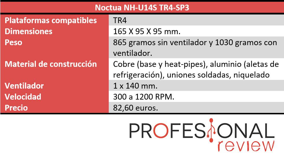 Noctua NH-C14S TR4-SP3 caracteristicas