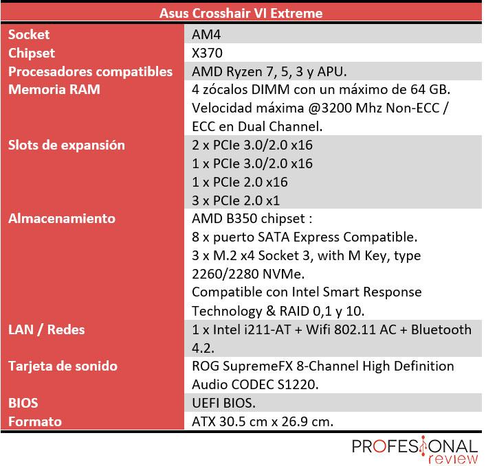 Asus Crosshair VI Extreme caracteristicas