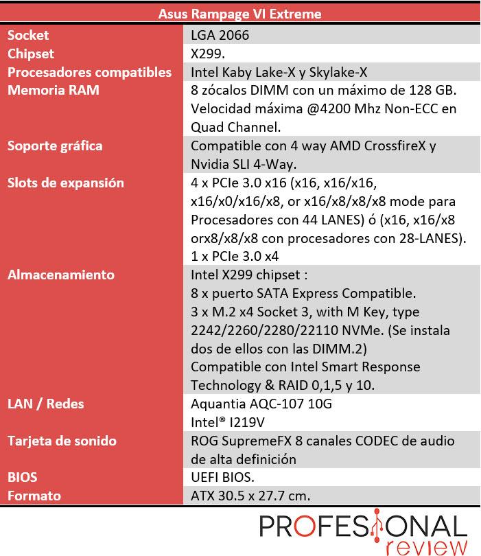 Asus Rampage VI Extreme caracteristicas