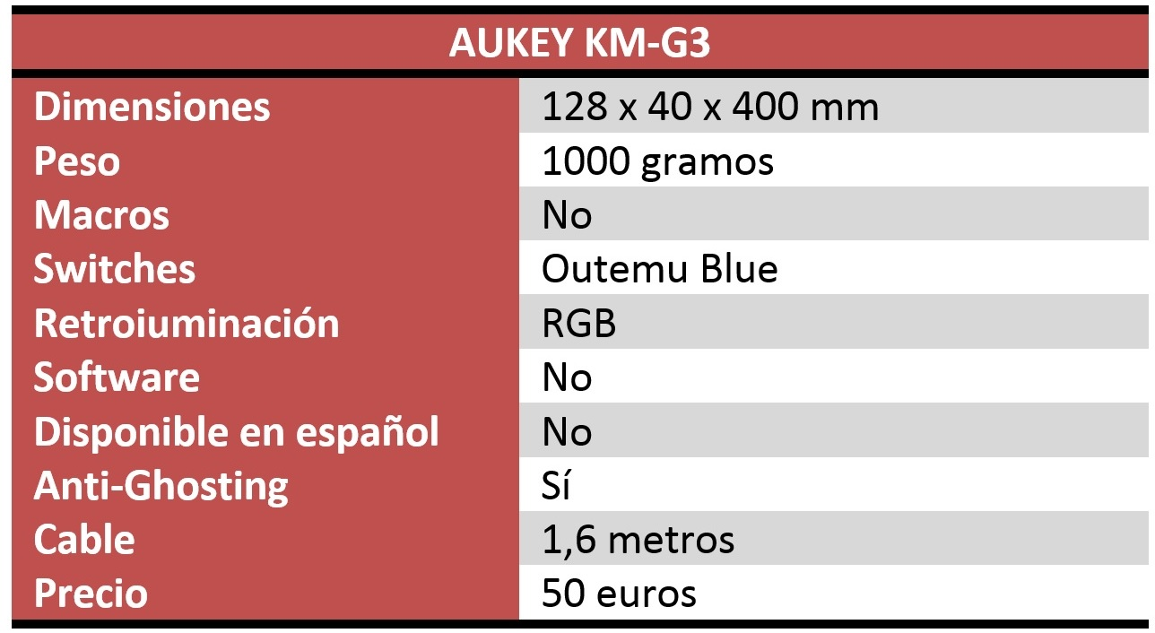 Aukey KM-G3 Review