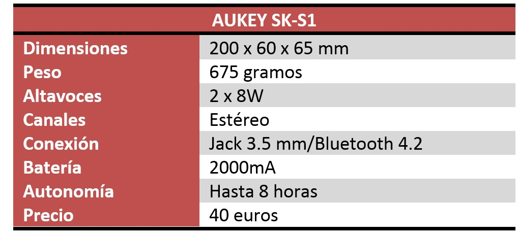 AUKEY SK-S1 Review