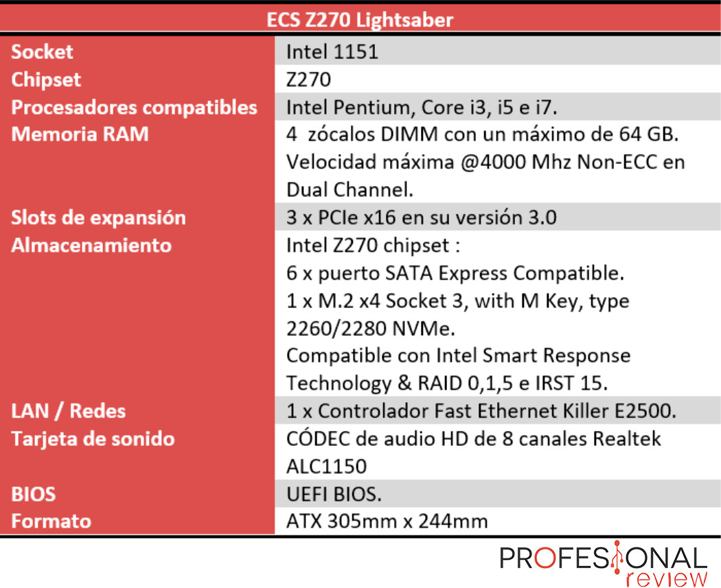 ECS Z270 Lightsaber características