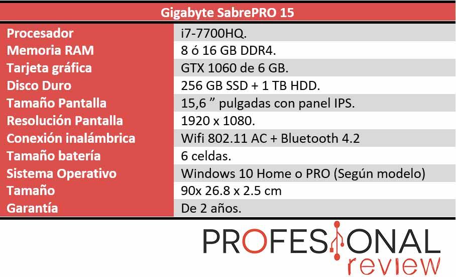 Gigabyte SabrePro 15 caracteristicas