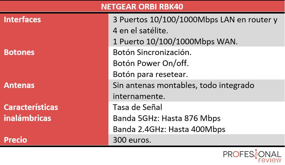 Netgear Orbi RBK40 caracteristicas