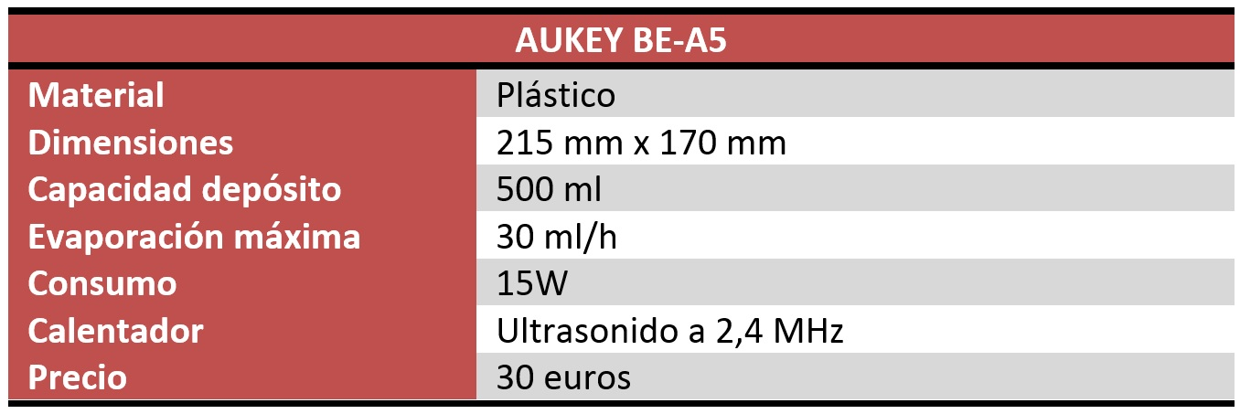 Aukey BE-A5 Review