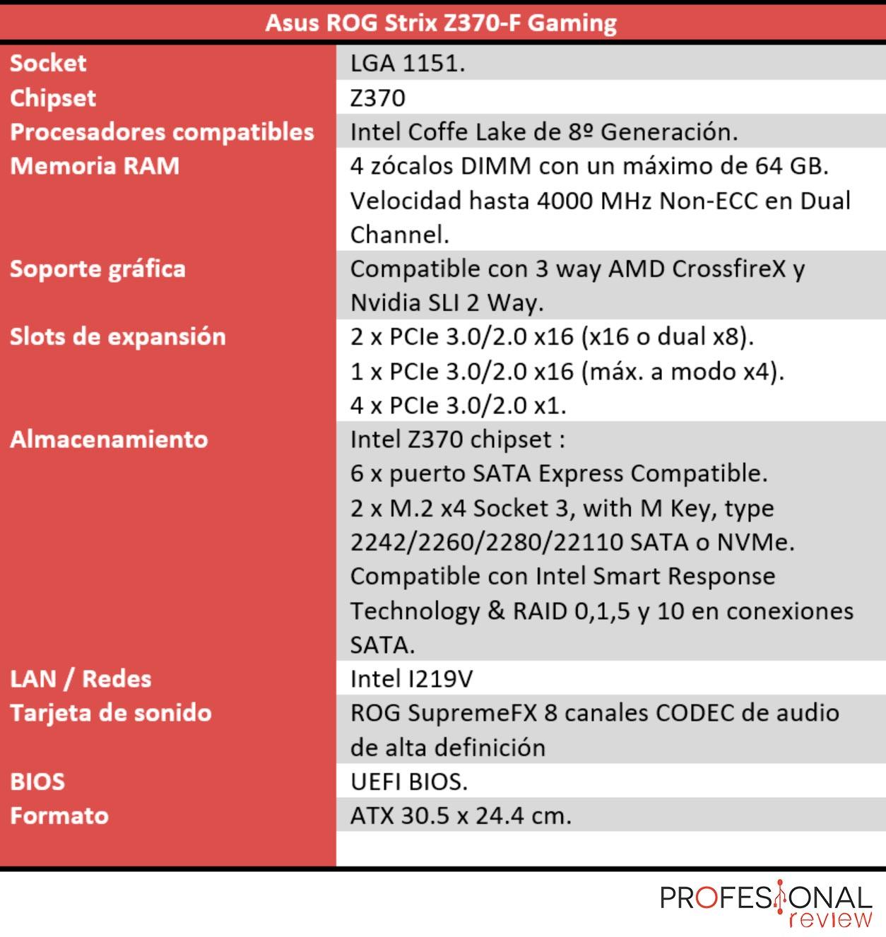 Asus ROG Strix Z370-F Gaming caracteristicas
