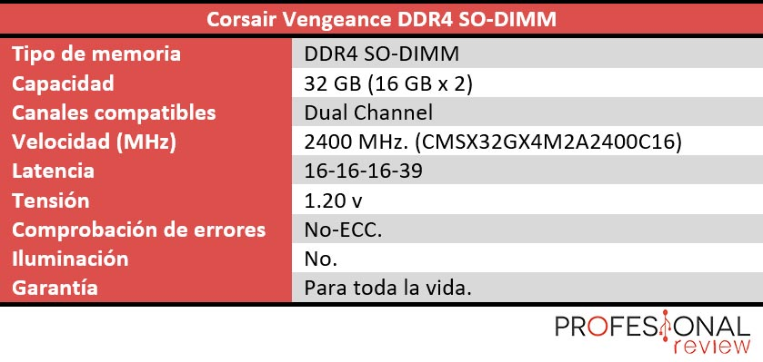 Corsair Vengeance SO-DIMM DDR4 características