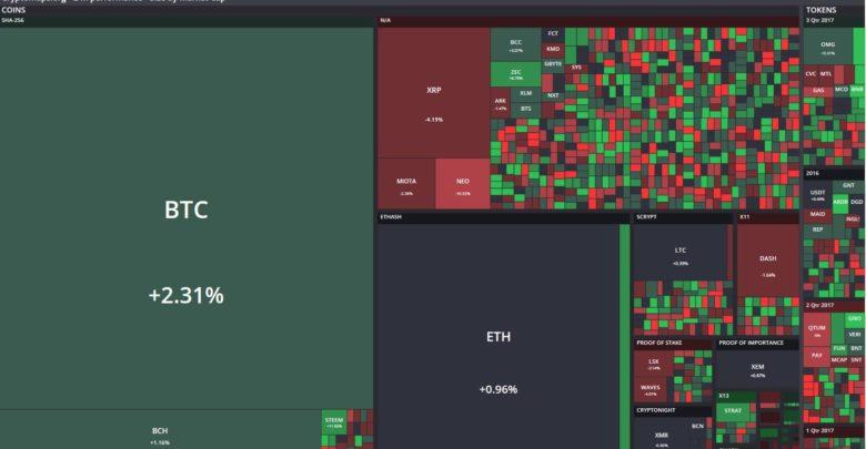 Photo of CryptoMaps: Comprueba el valor de las criptomonedas con este este mapa