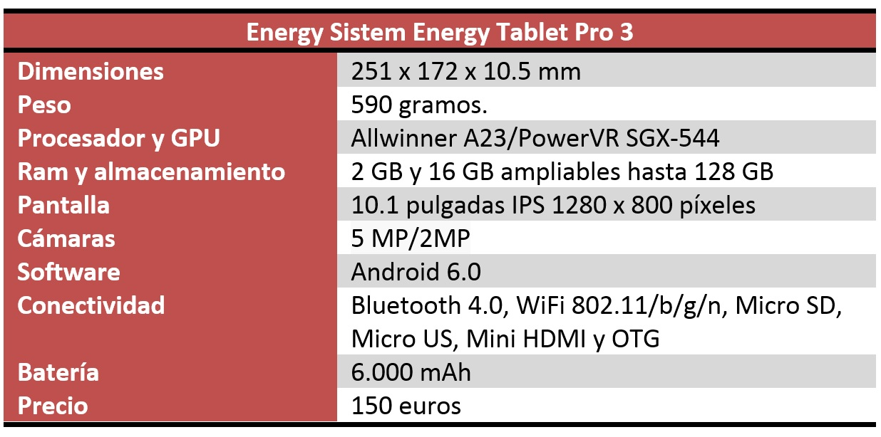 Energy Sistem Energy Tablet Pro 3 Review
