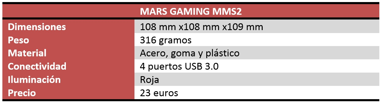 Mars Gaming MMS2 Review