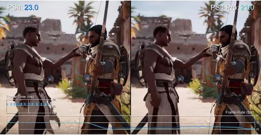 Assassin's Creed Origins ahoga a laPlayStation 4 Pro