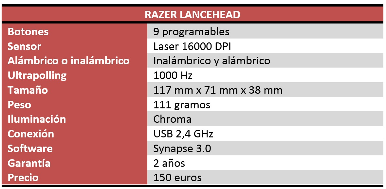 Razer Lancehead Review