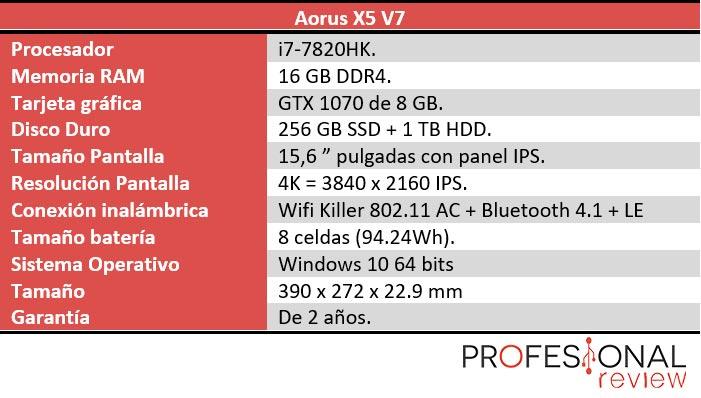 Aorus X5 V7 caracteristicas