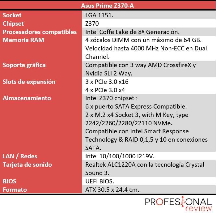 Asus Prime Z370-A caracteristicas