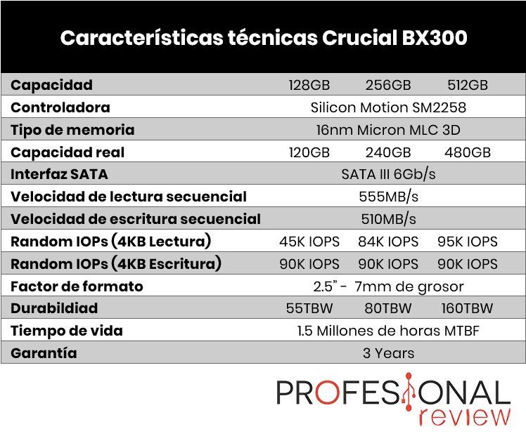 Crucial BX300 características técnicas