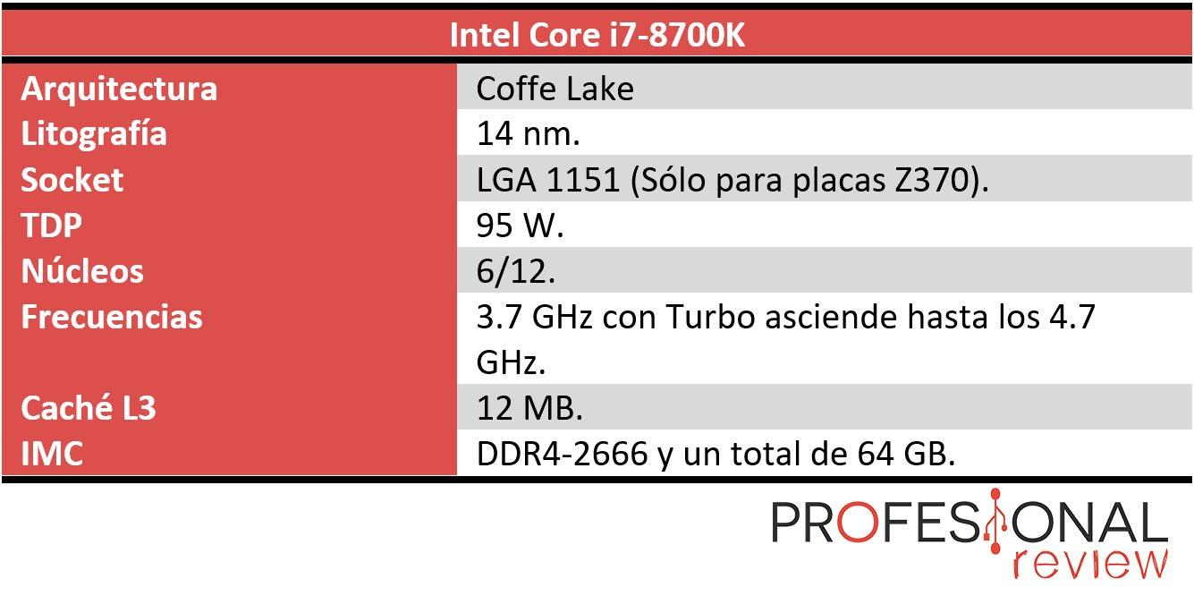 Intel Core i7 8700K características