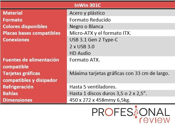 In Win 301C caracteristicas