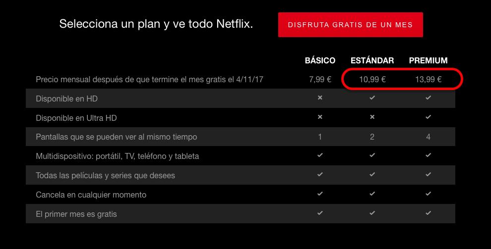 Netflix Tarifas