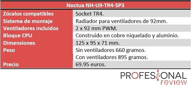 Noctua NH-U9TR4-SP3 caracteristicas