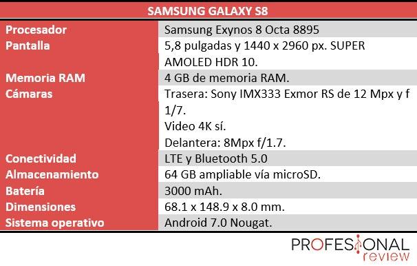 Samsung Galaxy S8 características técnicas
