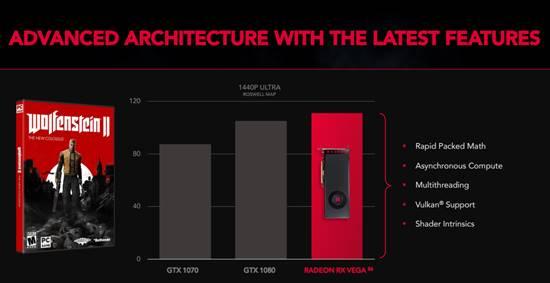 Photo of AMD Radeon RX Vega 56 está brillando en los últimos videojuegos lanzados al mercado