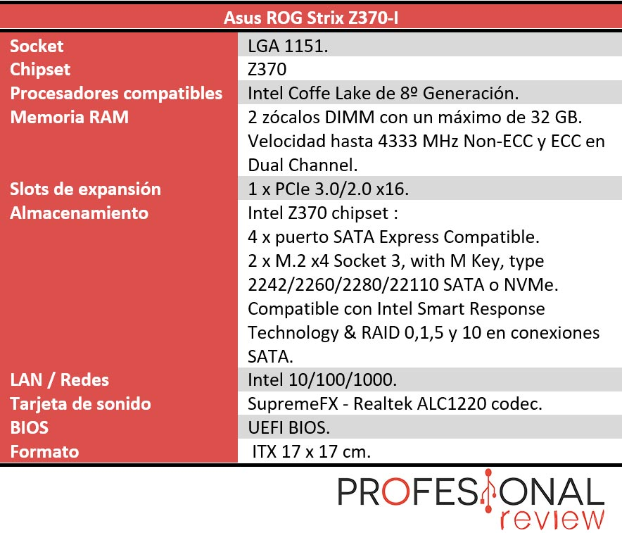 Asus Rog Strix Z370-I Gaming características
