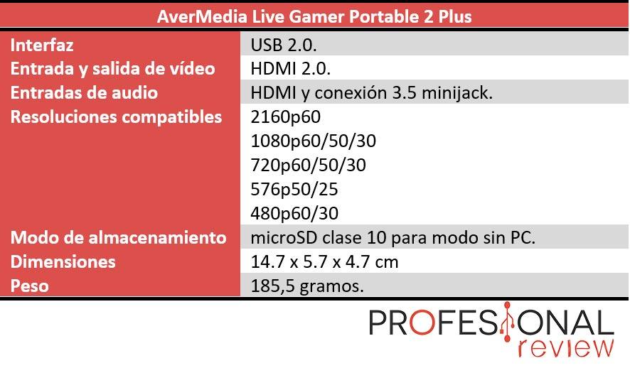 AverMedia Live Gamer Portable 2 Plus características