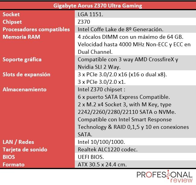Gigabyte Aorus Z370 Ultra Gaming características