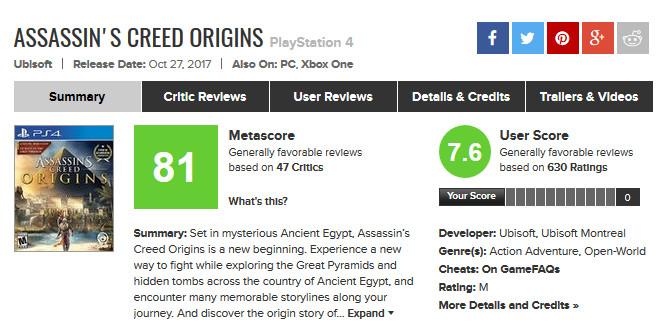 Photo of Metacritic es objeto de una avalancha de reviews falsas de Assassin's Creed Origins