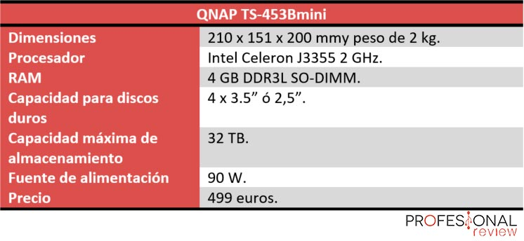 QNAP TS-453Bmini características