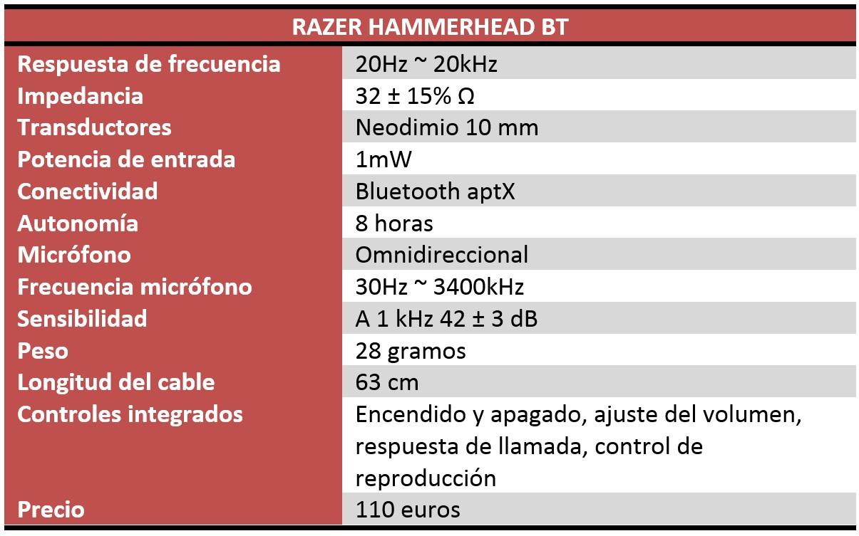 Razer hammerhead BT Review