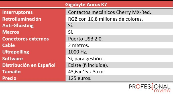 Gigabyte Aorus K7 características