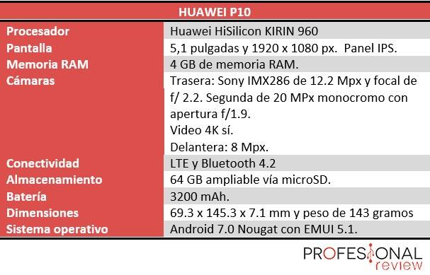 Huawei P10 características