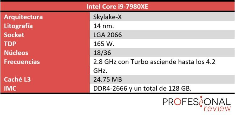 Intel Core i9-7980XE características