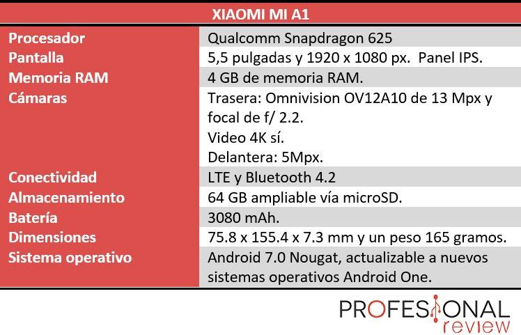 Xiaomi Mi A1 características