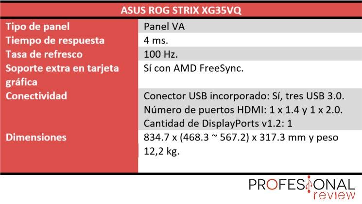 Asus ROG Strix XG35VQ Review en Español (Análisis completo)