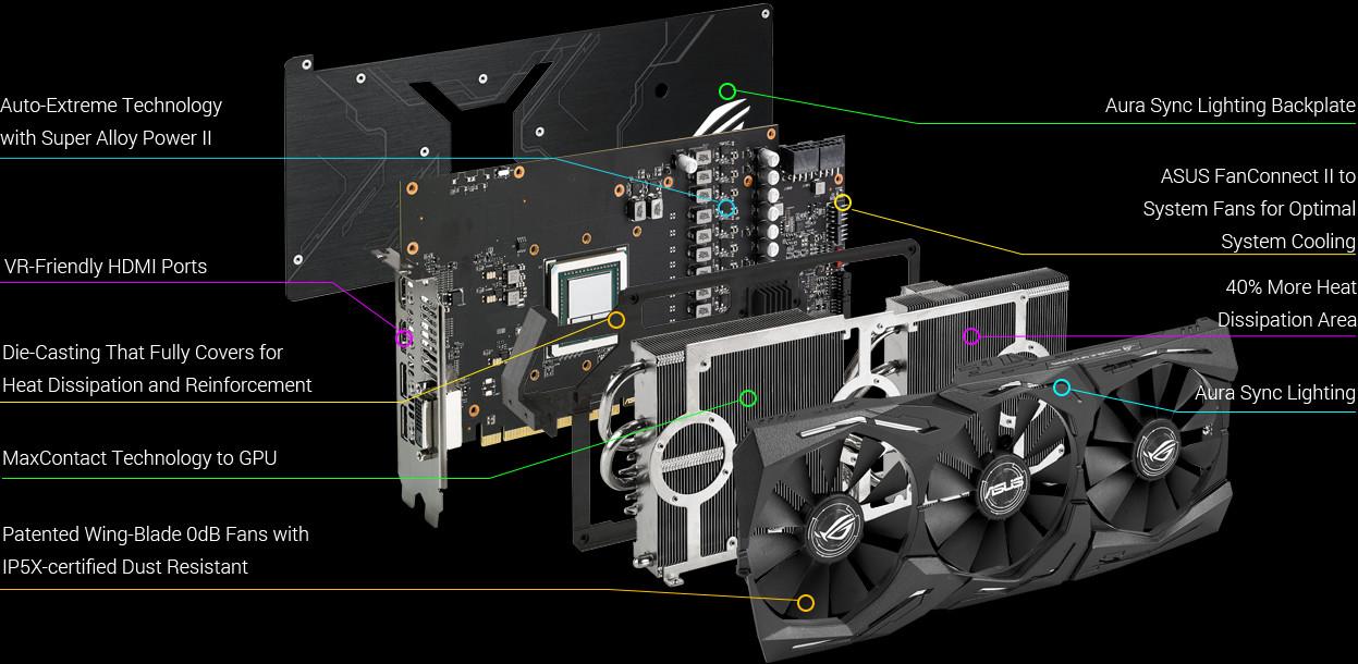 Asus anuncia las características de su Radeon RX Vega