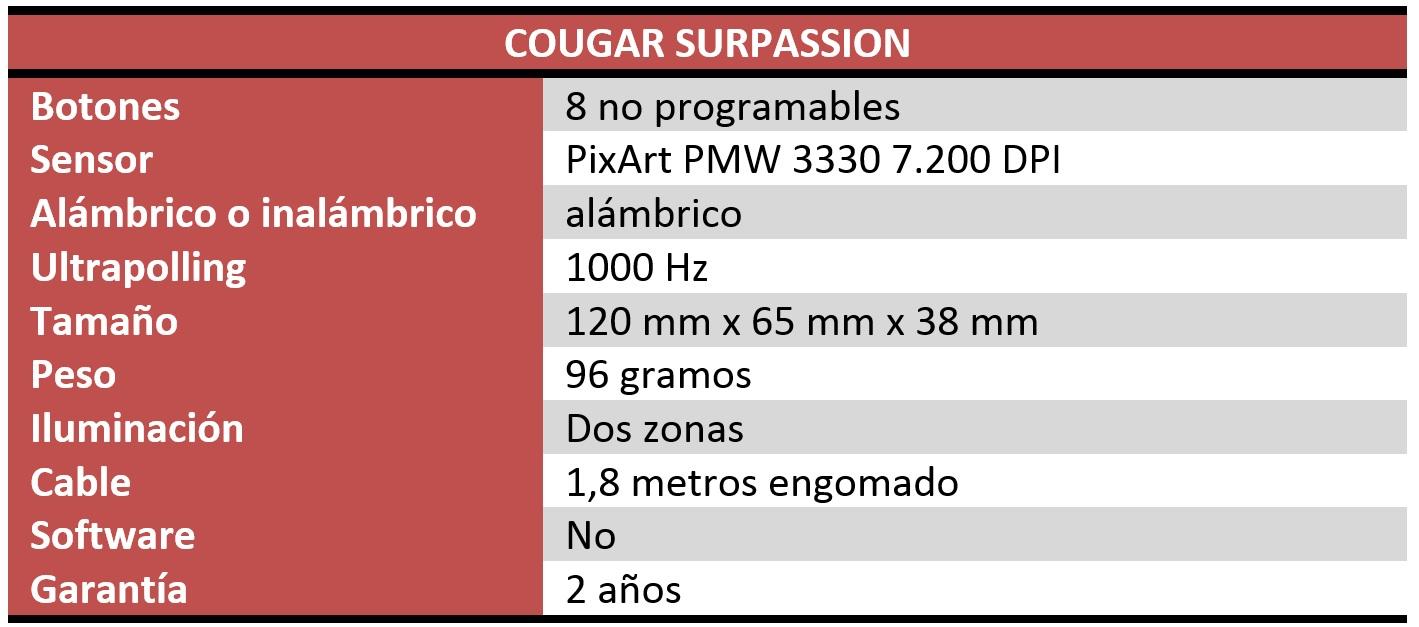 Cougar Surpassion Review