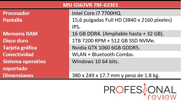 MSI GS63VR 7RF características