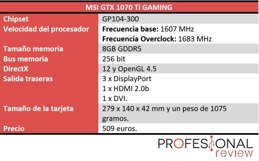 MSI GTX 1070 Ti GAMING caracteristicas