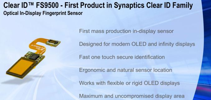 Synaptics Clear ID es un lector de huellas debajo de la pantalla