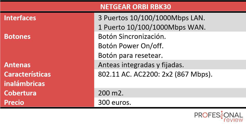 Netgear Orbi RBK30 Review en Español (Análisis completo)