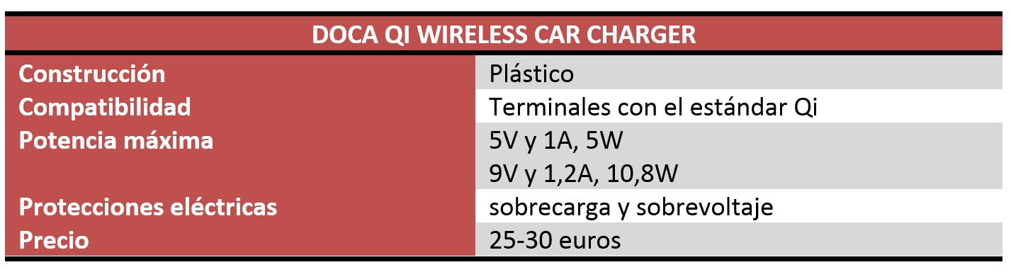 DOCA Qi Wireless Car Charge Review