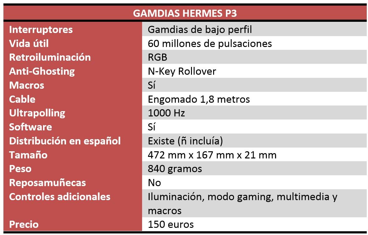 Gamdias Hermes P3 Review
