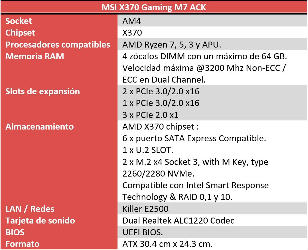 MSI X370 Gaming M7 ACK características